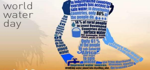 World-Water-Day-Facebook-and-Whatsapp-Images-01-553x330